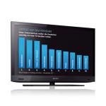 Die beliebtesten Internet-TV-Anwendungen: Mediathek, YouTube und Video-On-Demand