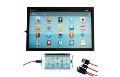 Handy & Tablet mit TV verbinden